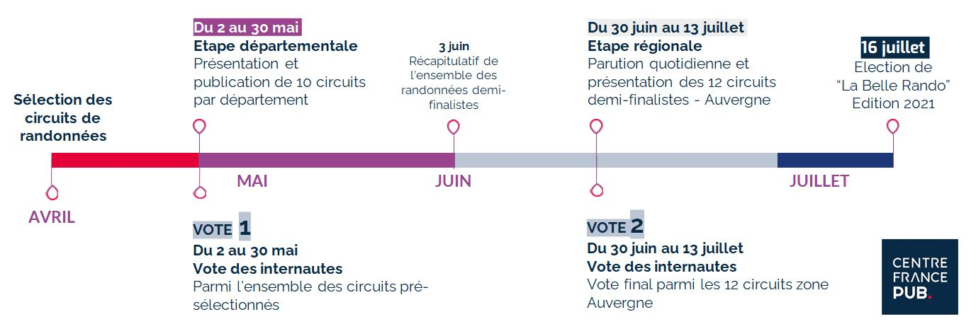 Planning concours